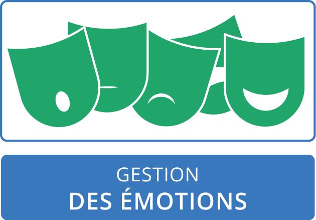 Gestion des émotions par l'hypnose - La Baule - Guérande